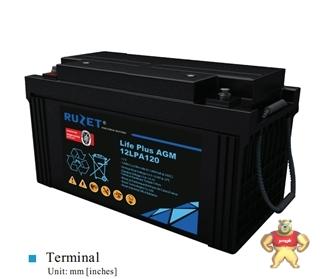 原装进口-法国路盛蓄电池12LPA120最新
