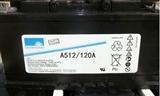 德国阳光蓄电池A512/120A【原装纯进口电池】