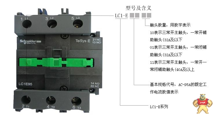 时间继电器等附件,组成延时接触器,可逆接触器,星三角起动器,并且可以