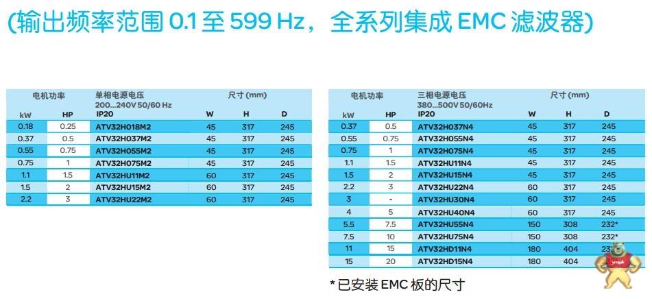 【施耐德atv32hu11n4-变频器】价格