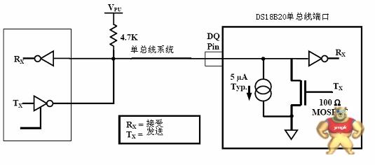 ds18b20中文数据手册
