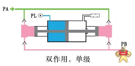 防爆气体增压泵 不锈钢增压器 高压压缩泵 压缩气体增压泵