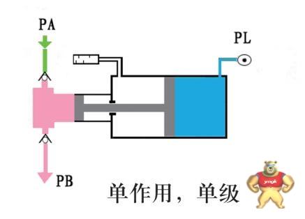 增压泵微电脑控制电路图