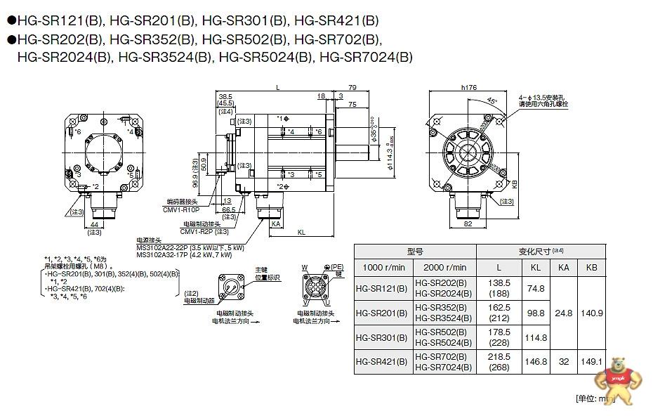 三菱伺服马达 melservo-j4系列 hg-sr702j 【全新原装