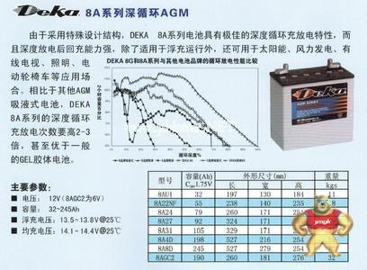 美国德克蓄电池8AU1 12V32AH***/参数(有现货)