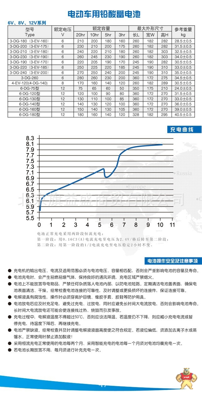 电动观光车蓄电池规格表