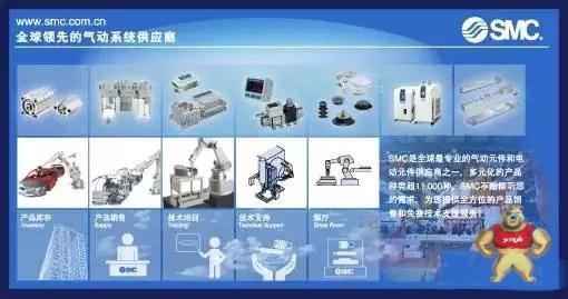 SMC---助推全球工业升级